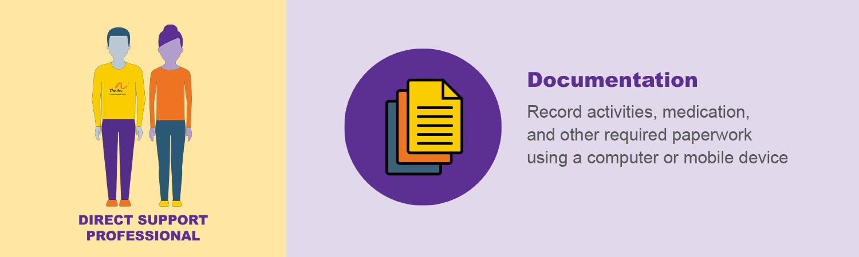 DSP - Documentation