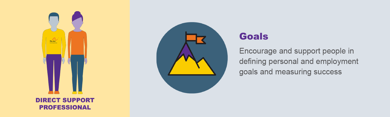 DSP - Goals